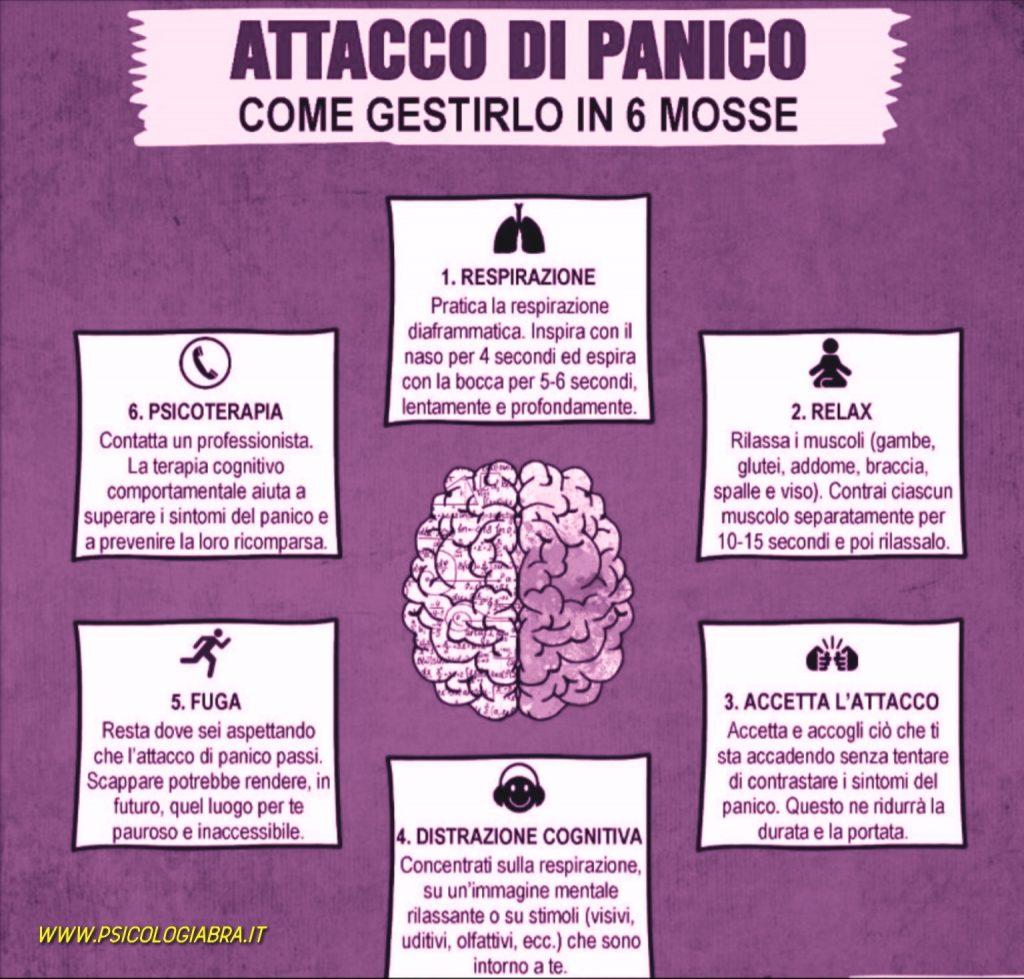 attacchi di panico come gestirli